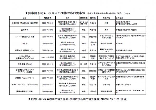 『桜周辺の団体お食事リスト』の画像