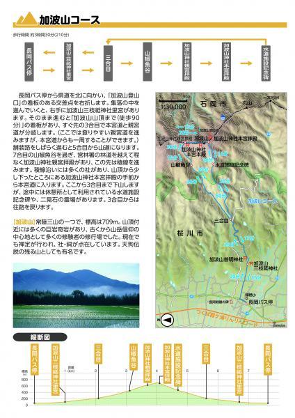 『ハイキングマップ【加波山コース】』の画像